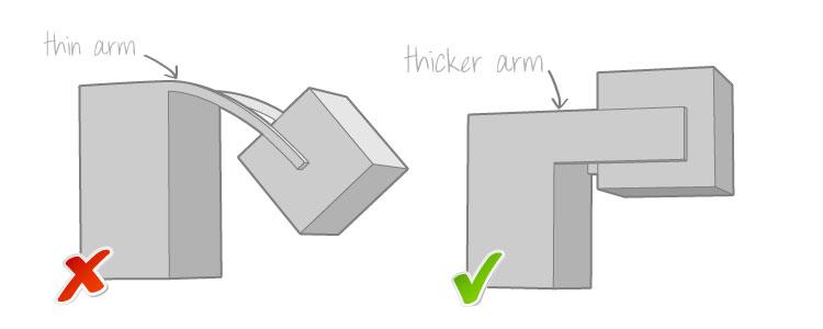thin_arm