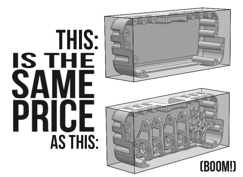 best-3d-print-price | 3DPRINTUK
