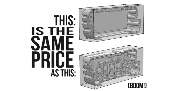 best 3D print price