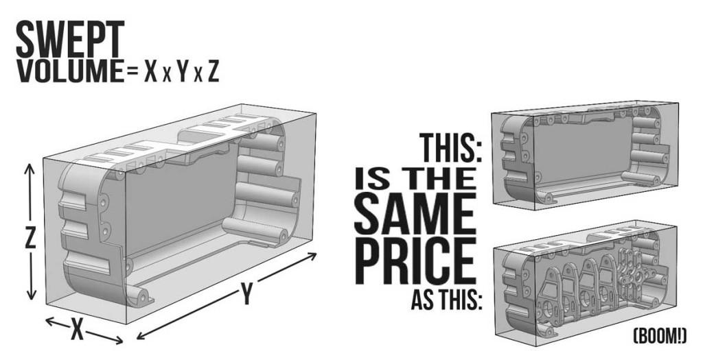 3dprintuk-pricing
